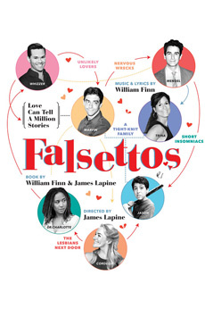 Falsettos, Walter Kerr Theatre, NYC Show Poster